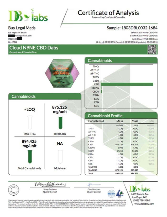 Certificate of Analysis DB Labs - Cloud N9ne CBD Dabs