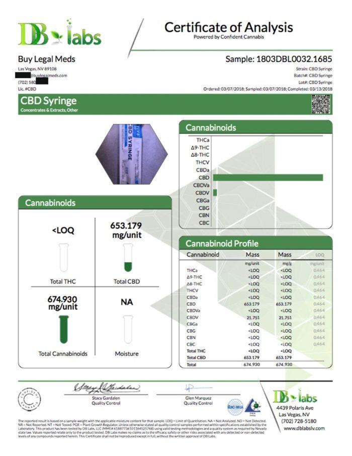 Certificate of Analysis DB Labs - CBD Syringe