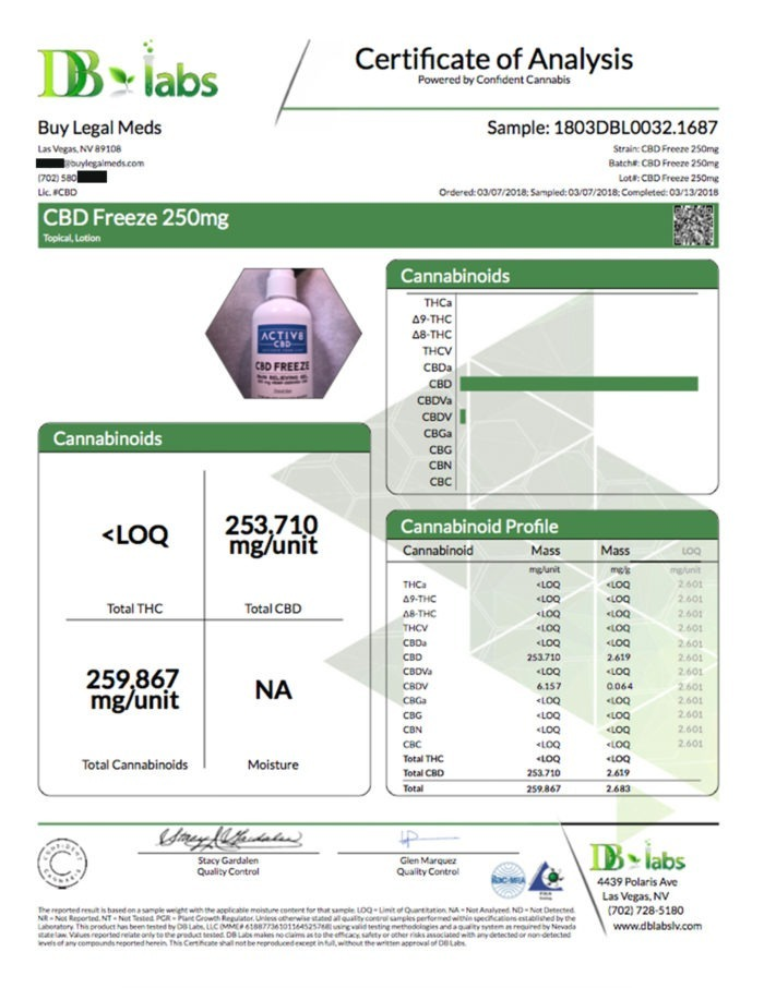Certificate of Analysis DB Labs - CBD Freeze 250mg