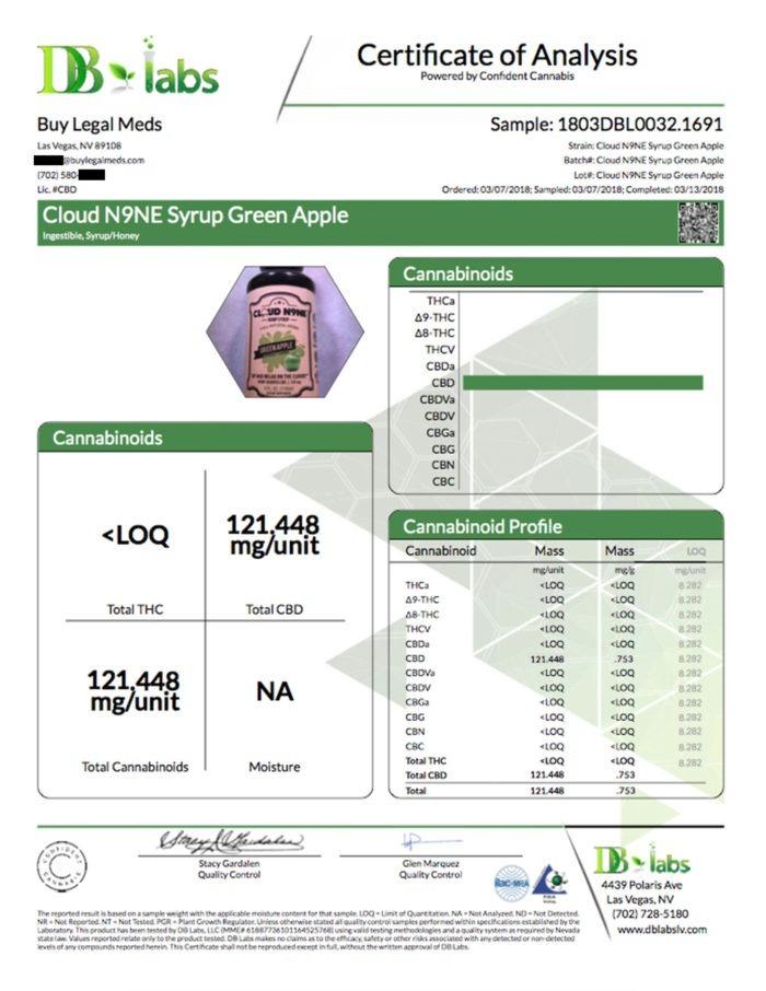 Certificate of Analysis DB Labs - Cloud N9ne Syrup Green Apple