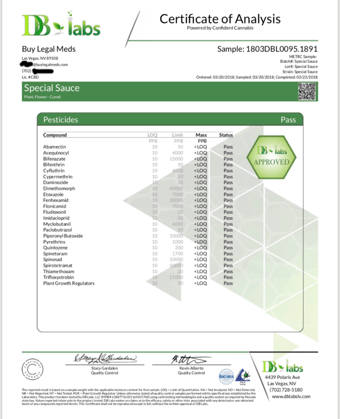 Certificate of Analysis DB Labs - Special Sauce CBD Flower