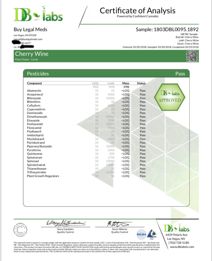 Certificate of Analysis DB Labs - Cherry Wine CBD Flower