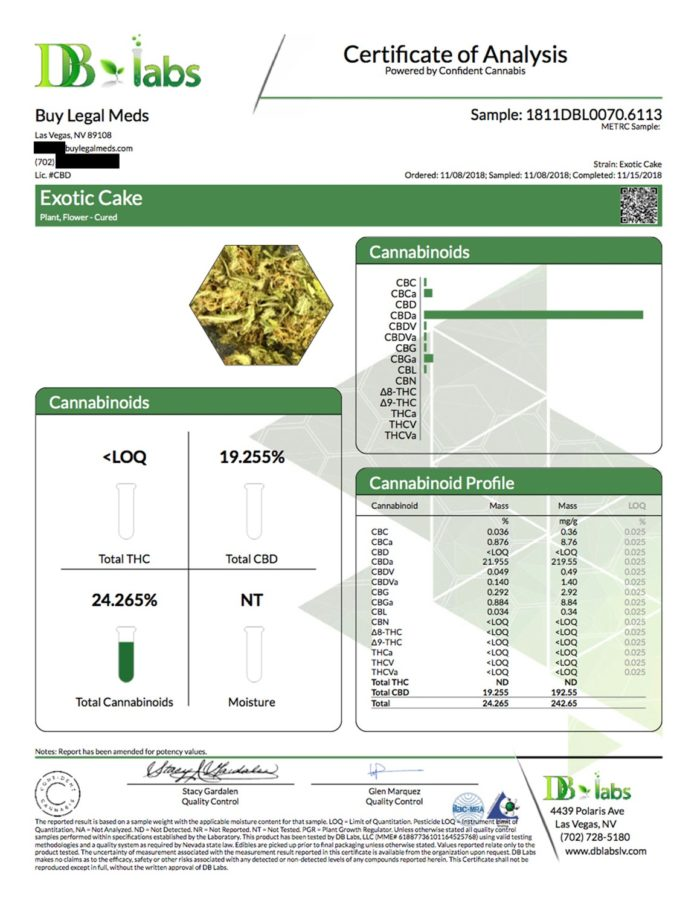 Certificate of Analysis DB Labs - Exotic Cake CBD Flower