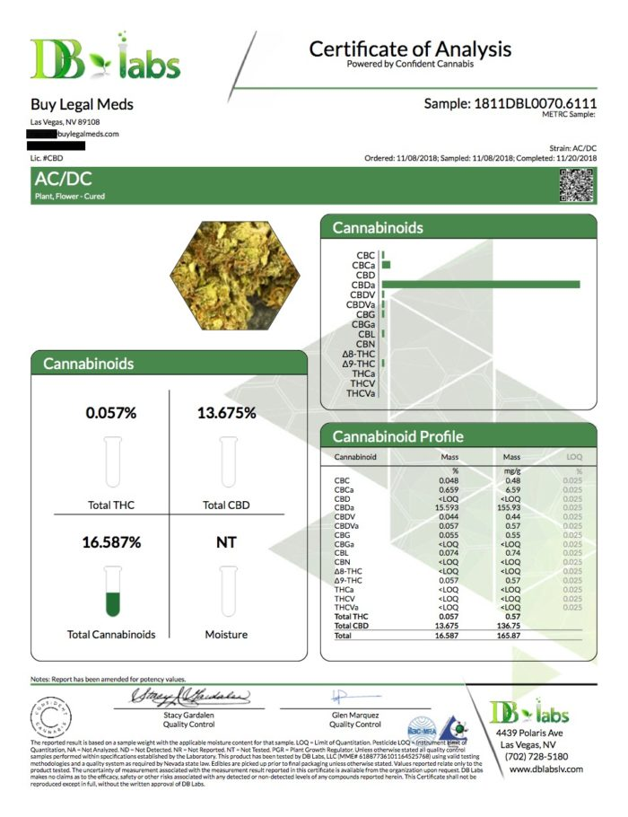 Certificate of Analysis DB Labs - AC/DC CBD Flower