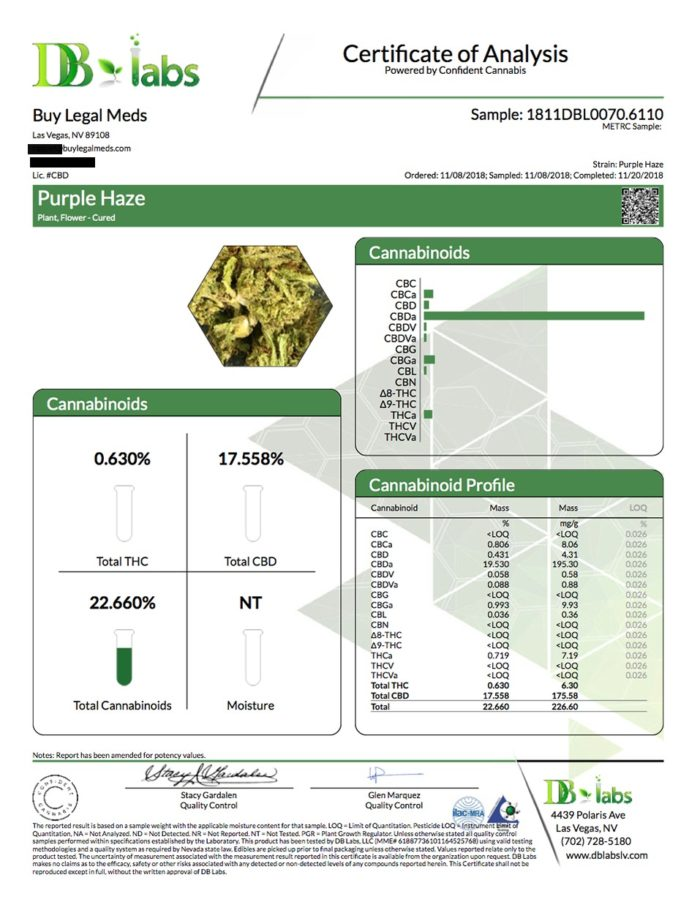 Certificate of Analysis DB Labs - Purple Haze CBD Flower