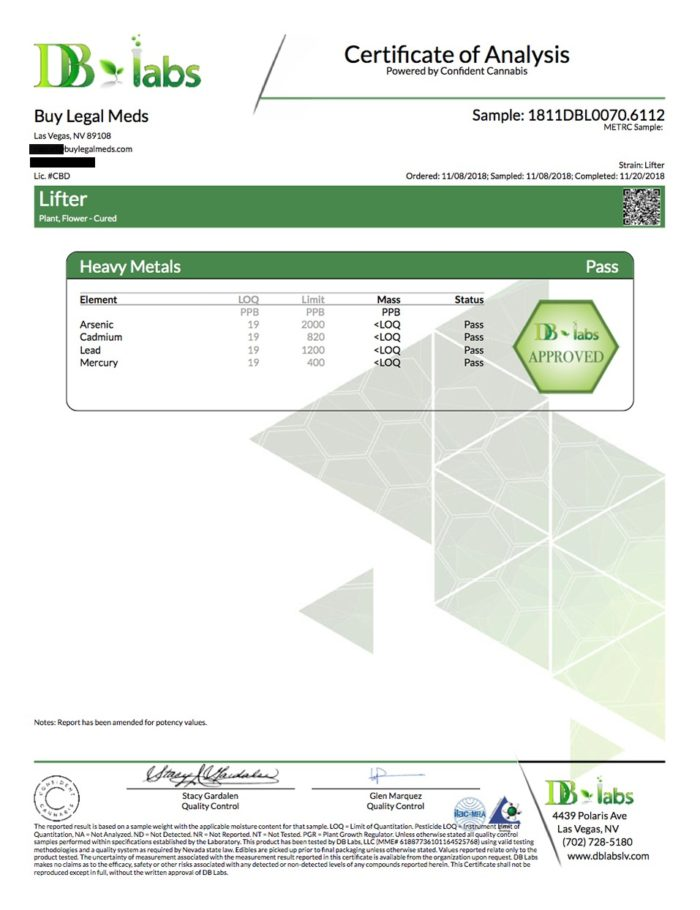 Certificate of Analysis DB Labs - Lifter CBD Flower
