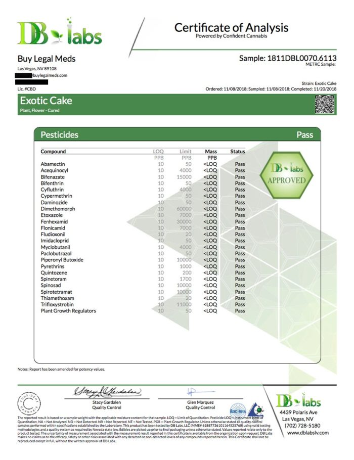 Certificate of Analysis DB Labs - Exotic Cake CBD Flower