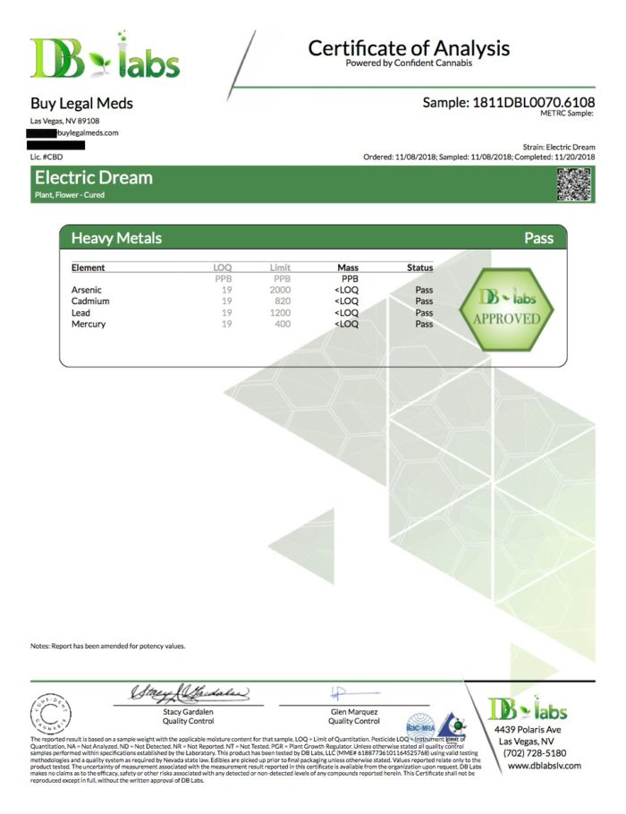 Certificate of Analysis DB Labs - Electric Dream CBD Flower