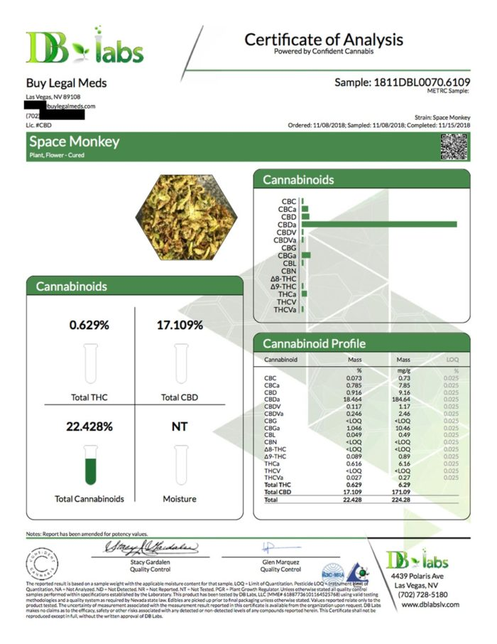 Certificate of Analysis DB Labs - Space Monkey CBD Flower