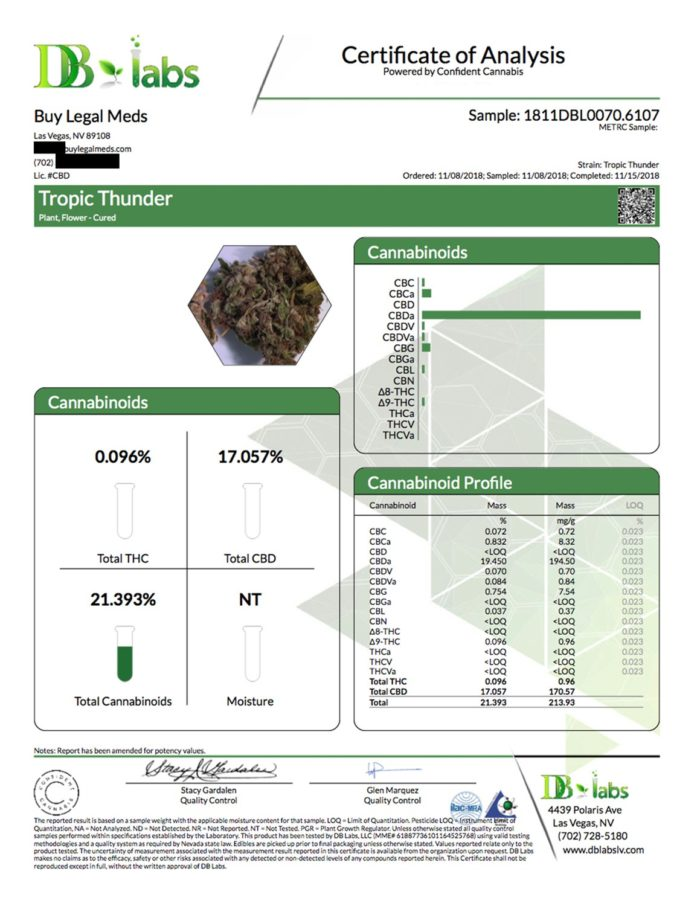 Certificate of Analysis DB Labs - Tropic Thunder CBD Flower
