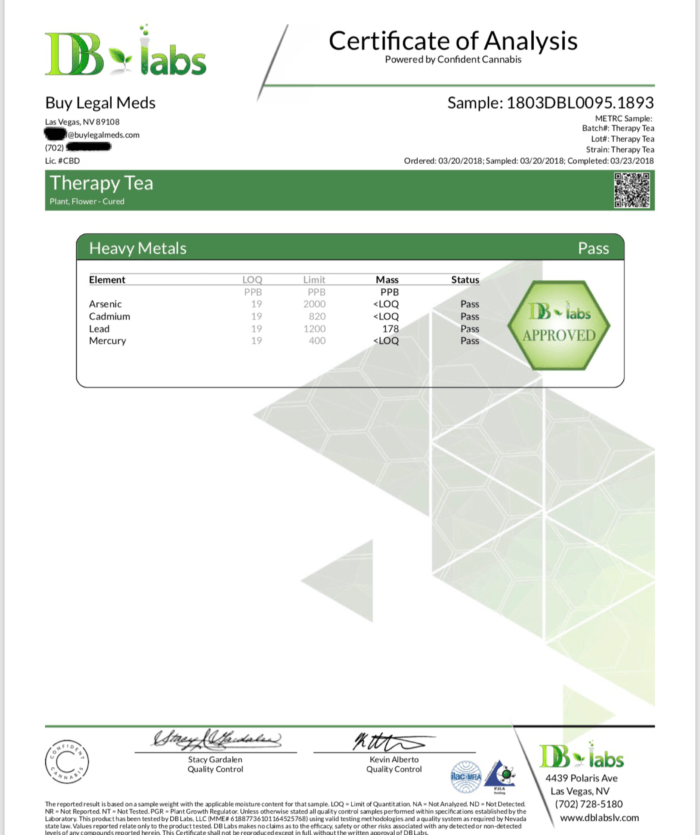 Certificate of Analysis DB Labs - Therapy Tea
